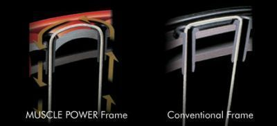 Muscle Power Frame
