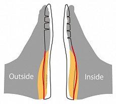 Syncro-Fit Insole
